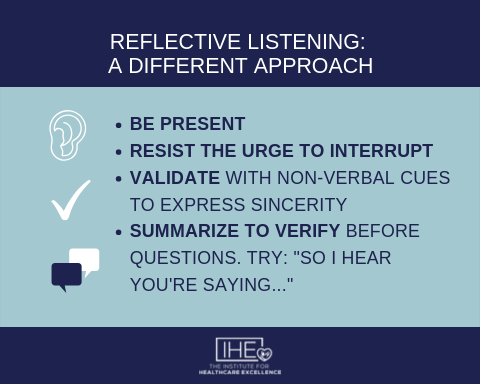 IHE Reflective Listening